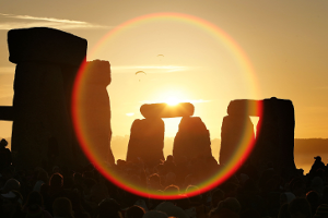 Summer Solstice, the Hottest Day of the Year 2017